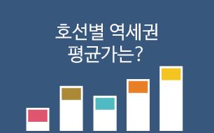 서울지하철 호선별 역세권 평균가, 얼마나 할까?