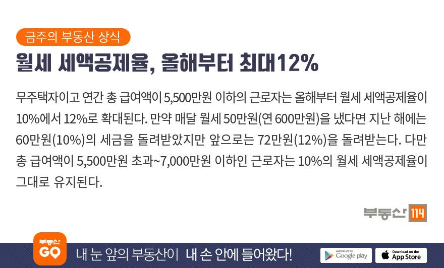 월세 세액공제율, 올해부터 최대 12%