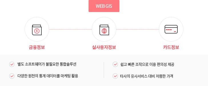 WEB GIS기반으로 센서스통계, 금융통계, 부동산통계를 분석